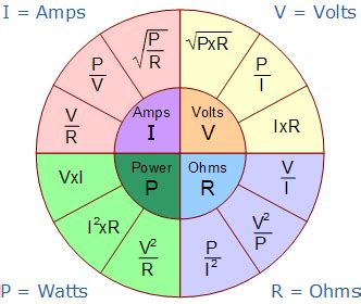 ohm s and power