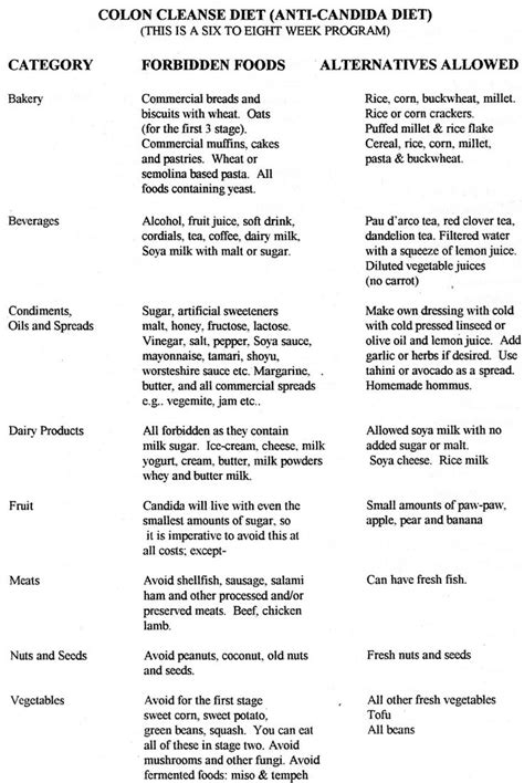 Detoxing Foods For Anti Fungal by Best 25 Colon Cleanse Recipes Ideas On Colon