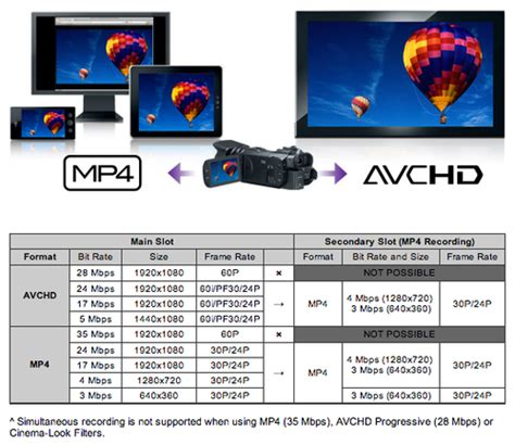 export adobe premiere to avid workflow enable avid mc premiere pro load avchd mp4 from
