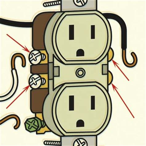 electrical outlet basics terminology my springs home