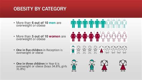 us population 2015 women us population 2015 women newhairstylesformen2014 com