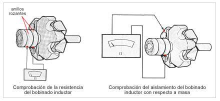 bobinado inductor alternador comprobaciones electricas