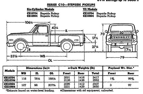 s10 bed size anybody know the length of a 1968 c10 stepside shortbed