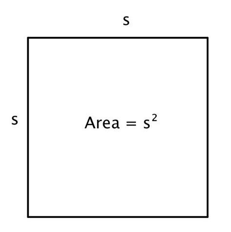 area of a square finding the area of a rectangle
