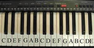 Piano Key Notes by Keyboard Notes