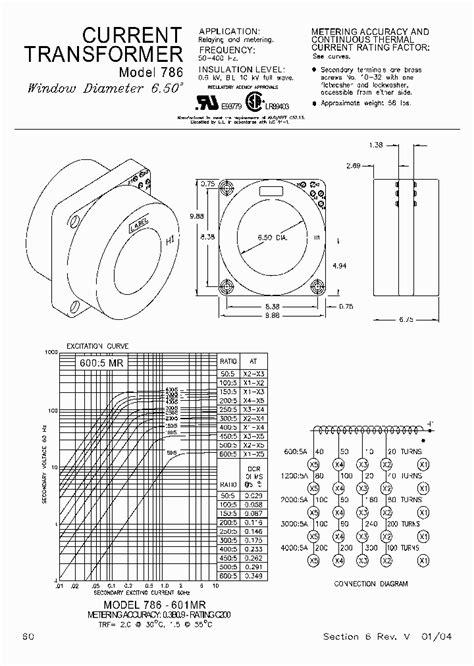 Current transformer datasheet pdf download