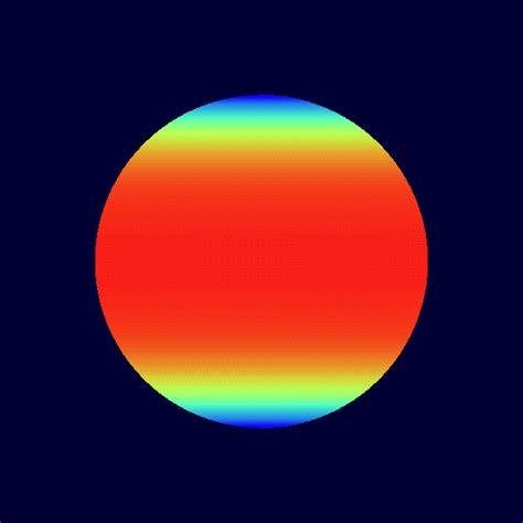 physics rotation changing frame of soi mdi