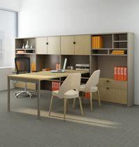 commercial furniture design spartanburg sc