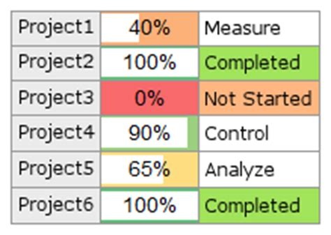 continuous improvement tracking template project tracking template continuous improvement toolkit