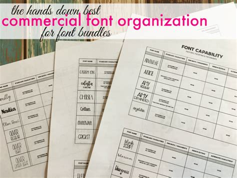 how to organize your silhouette library changing way to organize commercial fonts silhouette school bloglovin