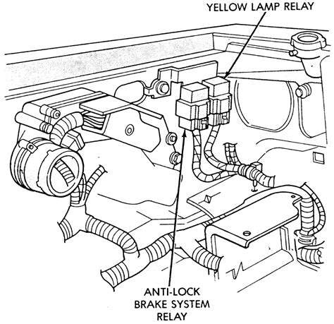 repair anti lock braking 1995 chrysler lebaron interior lighting repair guides bosch iii and bendix type 10 anti lock brake systems general information