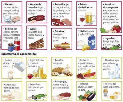 alimentazione acido urico fitoterapia y diet 233 tica para tratar el 225 cido 250 el