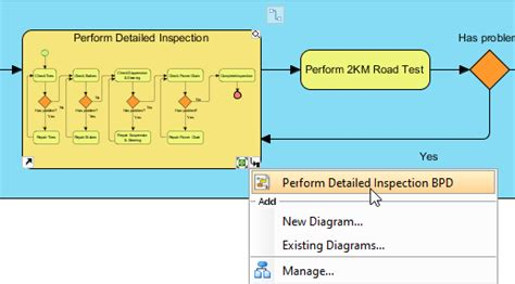 layout by process adalah bpmn diagram and tools