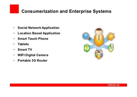 Smart Enterprise Business Accounting System Sebas hybrid cloud bigdata and consumerization the 2012 trends