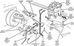 Brake System Components And Operation Repair Guides All Wheel Anti Lock Brake System Abs