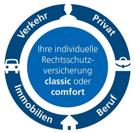 Auto Rechtsschutz by Rechtsschutzpakete Privat Berufs Und Verkehrs Rechtsschutz