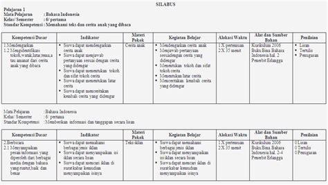 Bina Bahasa Indonesia 3a Untuk Sd Kelas Iii Semester 1 Ktsp 2006 silabus bina bahasa indonesia kelas 6 sd soalujian net