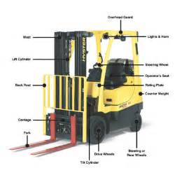 hyster b108 e30 60bs service manual forklift shop manual