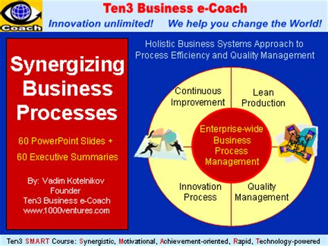 Http Bolognabusinessschool Hp Global Mba Innovation Management by Synergizing Business Processes Ten3 Smart Course 60