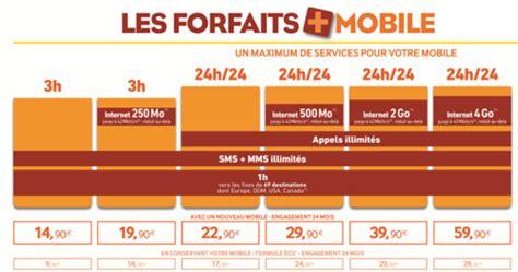 mobile de 24 forfait mobile illimit 233 24h 24 2 go avec mobile et un