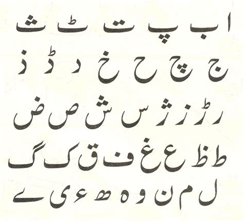 Letter In Urdu how to learn to read and write urdu synonym