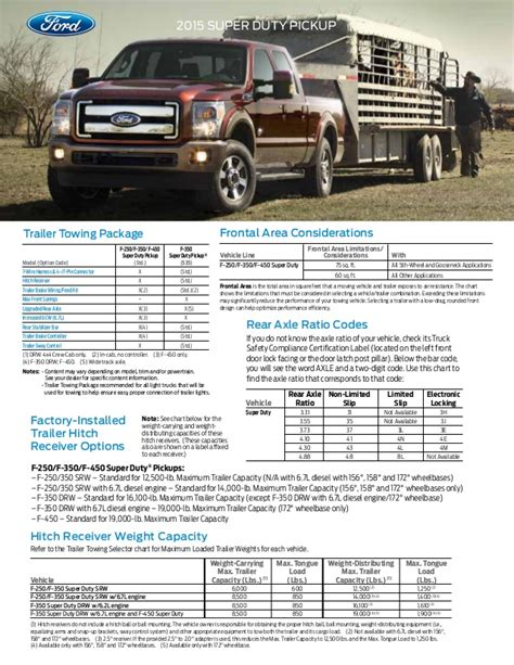 2015 Ford F250 Towing Capacity by 2015 Ford Duty Truck Towing Capacity Information