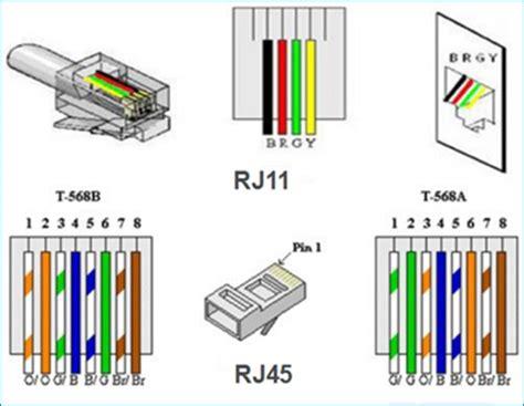 cat5e wiring diagram rj25 e free printable wiring schematics