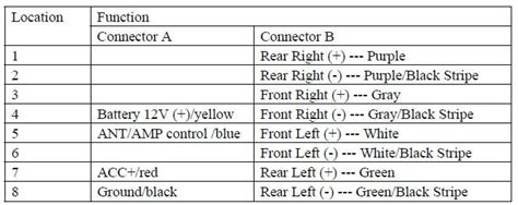 wiring diagram for hyundai car stereo 37 wiring diagram