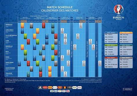 Calendrier Stade De 2016 L Int 233 Gralit 233 Du Calendrier De La Phase De Groupes