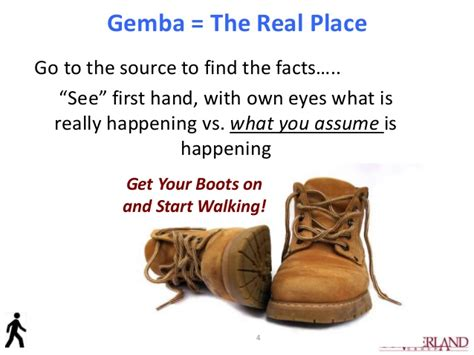toyota go and see gemba go and see related keywords gemba go and see