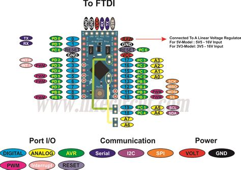 breadboard wiring diagram sensor wiring diagram wiring