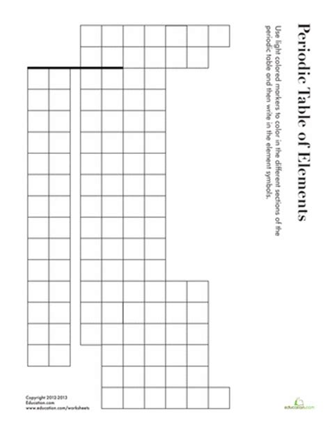 Periodic Table Blank by Blank Periodic Table Orbitals