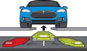 Tesla Electric Car Battery Replacement Tesla Begins Pilot Battery Program For Model S Owners