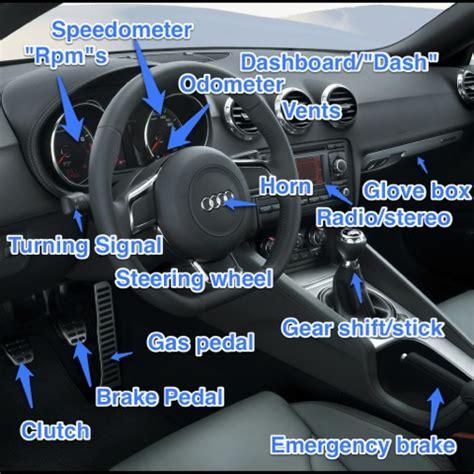 Interior Parts Of The Car by The Esl Commando Vocabulary Car Interior Inside