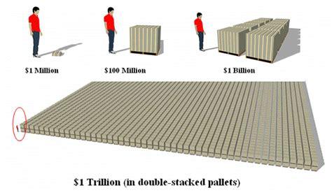 Splitter 2 Way Trillion 2spf Frekuensi 5 1000 Mhz those pesky zeros part 1