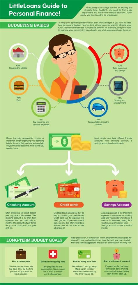 the infographic guide to personal finance a visual reference for everything you need to books 166 best images about economics finance infographics on