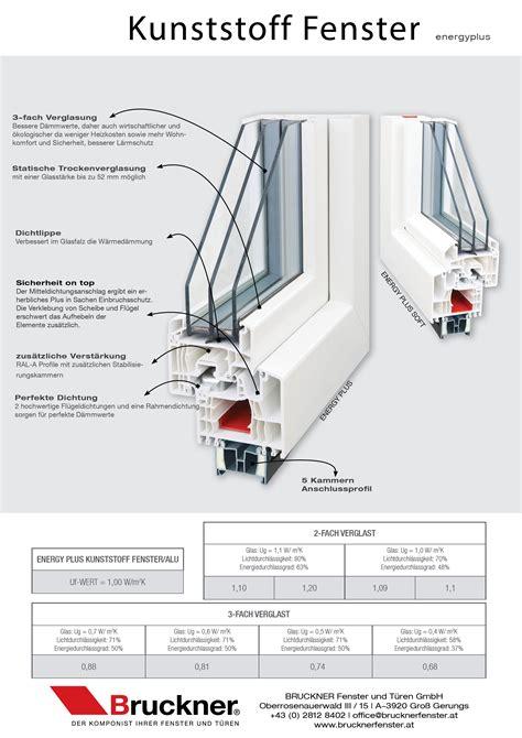 kunststofffenster und türen bruckner fenster und t 252 ren kunststofffenster