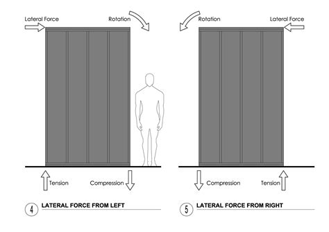 shear wall section shearwalls 101 why you can t have a window there build blog