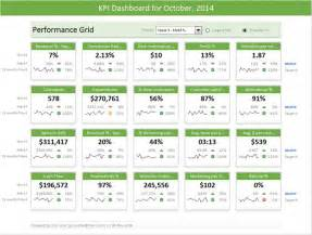 kpi reporting template best 25 kpi dashboard ideas on