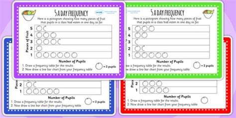 frequency card templates 5 a day frequency table maths challenge cards maths