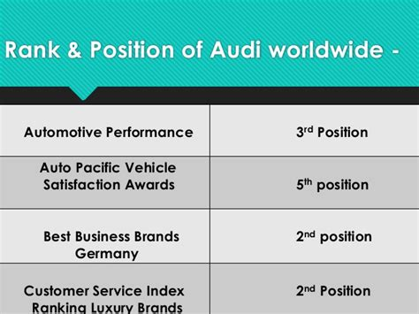 Audi Marketing by Audi Marketing Segmentation Presentation