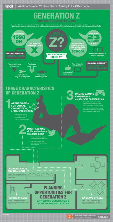 Generation Y Essay by Generation Y Essay Y Essay Generation Y Essay Generation X Vs Generation Y Essay College