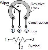 preset variable resistor circuit symbol potentiometer preset potentiometers and rheostats