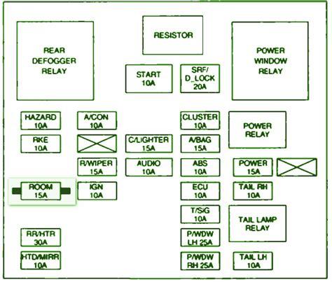 2008 kia spectra inside fuse box diagram circuit wiring