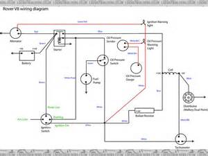 image rover v8 ignition wiring diagram jpg at locostbuilders