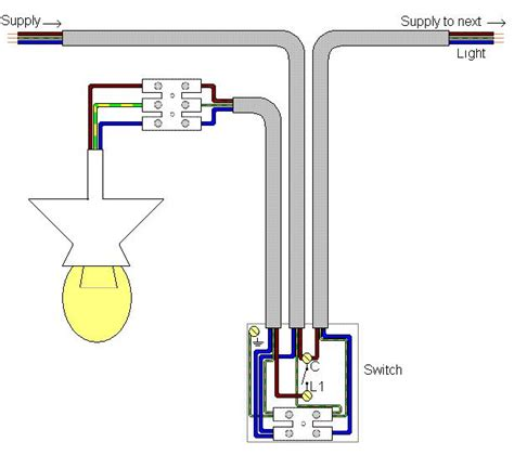 Wiring A Ceiling Light Uk Why Does Junction Box Ceiling Need To Be On Ceiling Diynot Forums