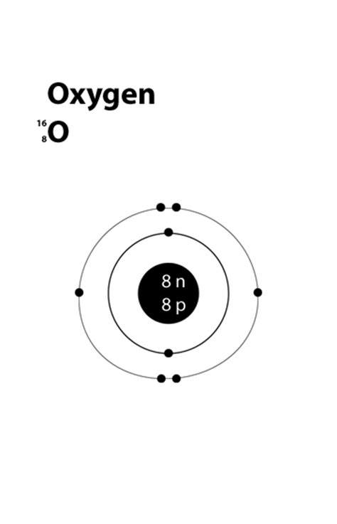 diagram for oxygen simple atomic structure of oxygen name