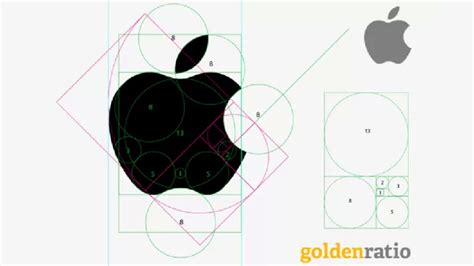 carrer blog o rule golden proportion for calculating does the apple logo really adhere to the golden ratio