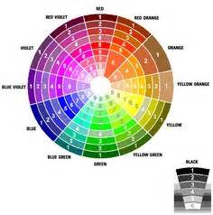 1000 images about color theory on pinterest color