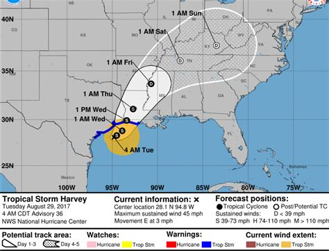 hurricane harvey path live updates tropical storm death
